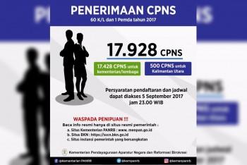 Pemerintah Kembali Buka Lowongan CPNS Periode 2