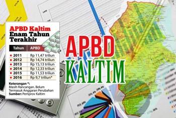 APBD Turun, Kinerja Harus Tetap Optimal
